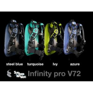 Surface Tension Infinity BCD